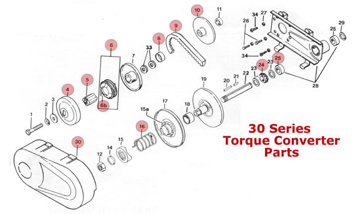 Go Kart Parts - Torque Converters & Belts - 30 Series Parts - Page 1 ...